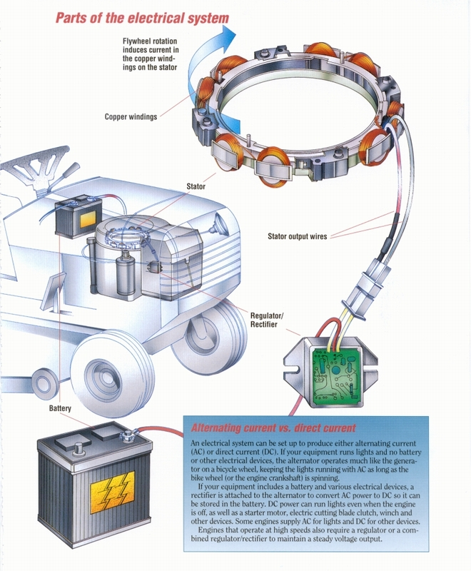 35-parts_of_the_electrical_system-1.JPG