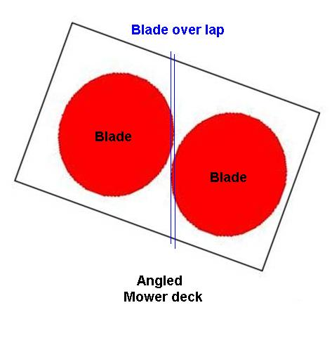 Angled mower deck.JPG