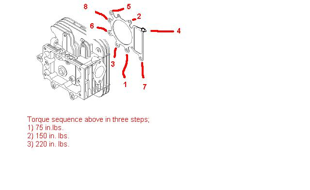honda gx620 parts diagram  honda  auto wiring diagram
