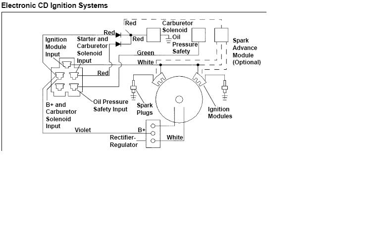 CV 17 and up Wire harness.jpg