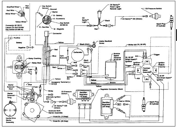 kohler wiring help lawnsite rh lawnsite com Kohler Pro 27 Electrical Diagram Kohler Command 26 HP Engine Diagram