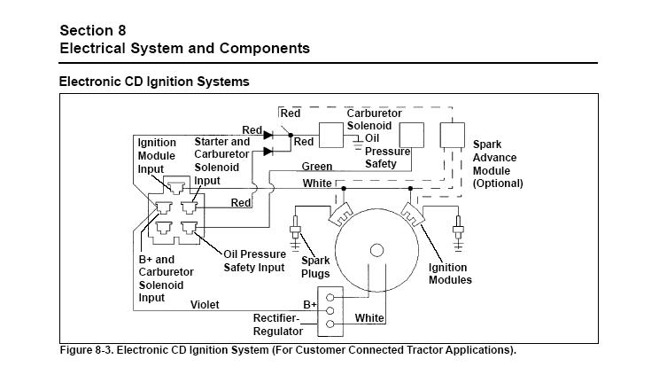 kohler command wiring diagram 25 hp kohler engine diagram \u2022 free kohler generator wiring diagrams at mifinder.co