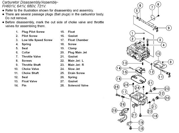 FH 601 641 680 721 Carb Breakdown.jpg