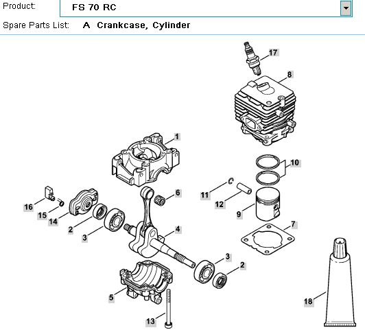 stihl engine diagram electrical diagrams forum u2022 rh woollenkiwi co uk stihl fs90r engine diagram stihl fs 90 engine diagram