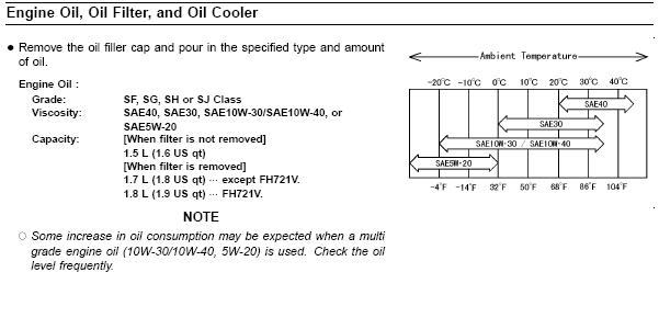 Kaw oil recommendation.jpg