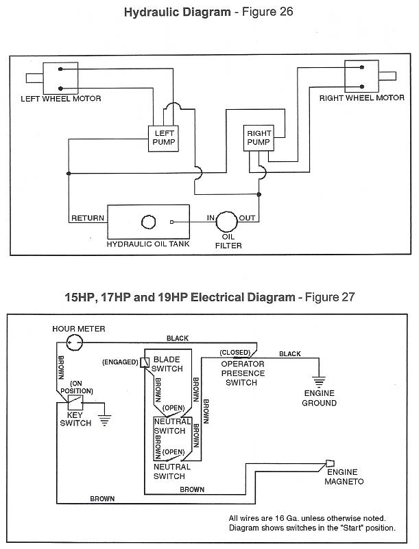 lesco walk behind wiring diagram trouble with kawasaki fc540v on lesco 48  lawnsite  kawasaki fc540v on lesco 48