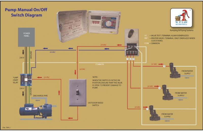 Pump Start Relay With A Second Manual Switch