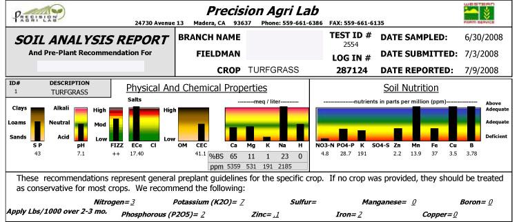 soil test.jpg