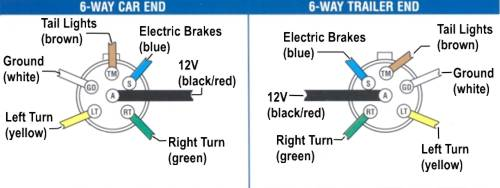 6 way trailer wiring diagram cattle on 6 download wirning diagrams 6 flat trailer wiring diagram at eliteediting.co