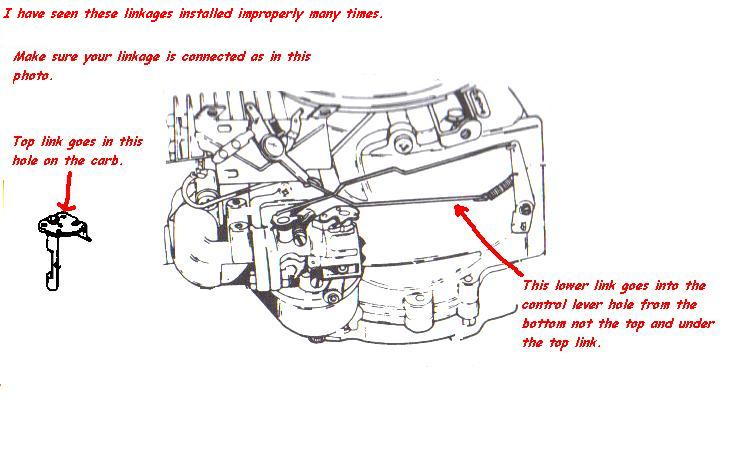 TVS 90 Throttle Linkage.jpg