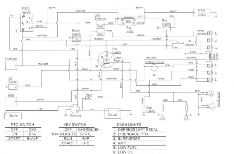 Awesome Ch22S Kohler Wiring Diagram Wiring Diagram Wiring 101 Mentrastrewellnesstrialsorg